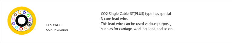 CO₂SINGLE & EX CABLE ST